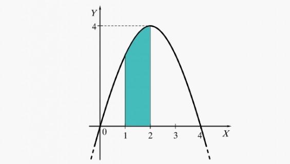 Apibrėžtinis integralas. Niutono-Leibnico formulė